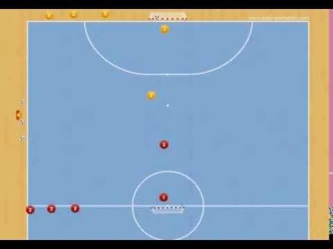 Ejercicio de entrenamiento de fútbol sala: Ejercicio de uno contra uno en oleadas - Ejercicios De Fútbol Sala