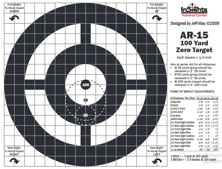 Old Fashioned image for printable 50 yard zero target