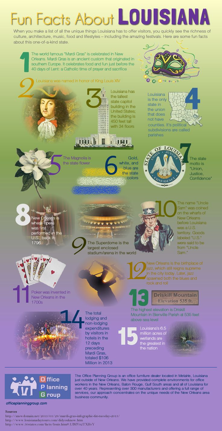 Fun Facts About Louisiana