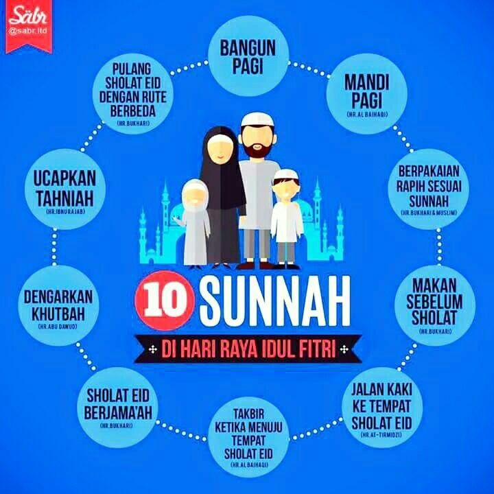 10 sunnah idul fitri