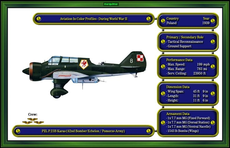 Aviation World War II - Aviación II guerra mundial