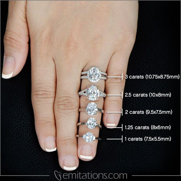 Deciding On The Diamond Size - Oval Cut Ring Scale