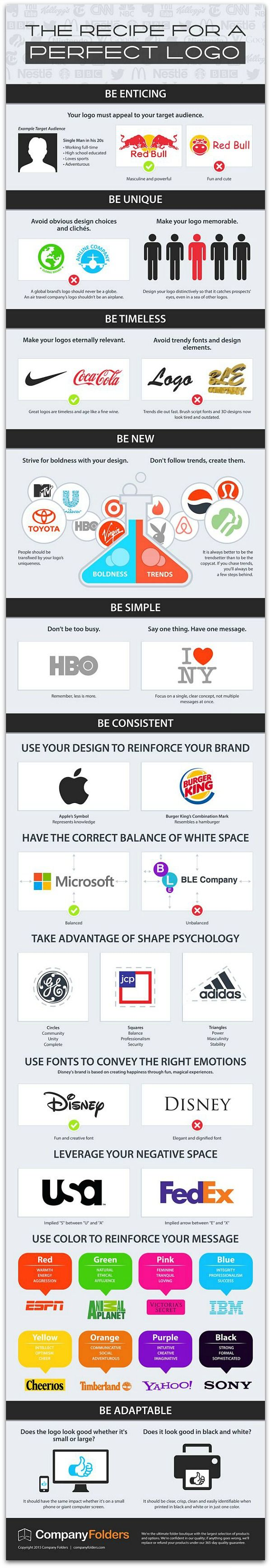 Infographic: Crafting the ideal logo | Articles | Main