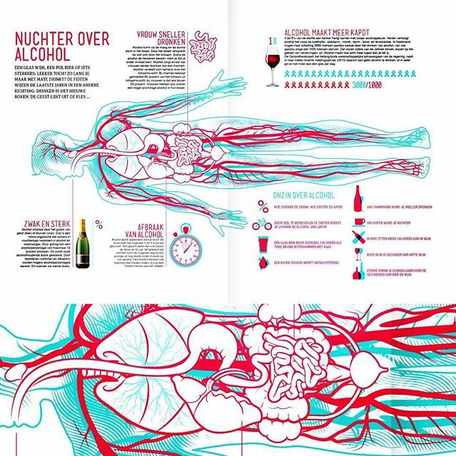 Facts about alcohol. Alcohol is now considered after smoking the biggest enemy of our health. Produced for Careyn.  #infographic #infographicsdesign #infographics #alcohol #careyn #mediapartners #medical #blood #wine #biology