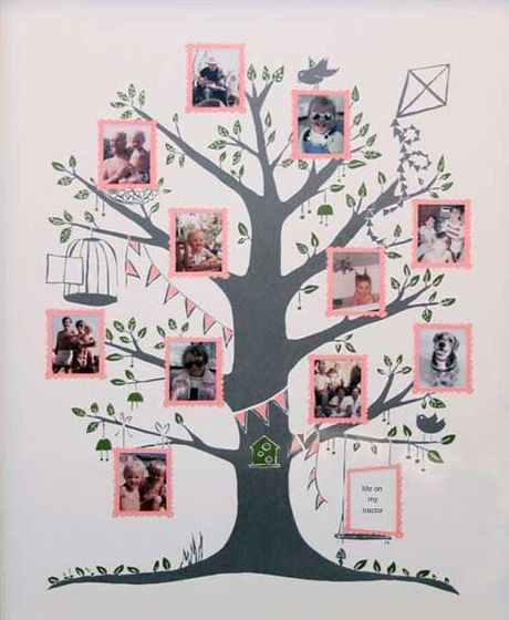 25 Inspiring Family Trees You Can Create On Your Wall | Shelterness