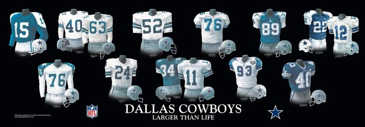 dallas cowboys | Please click on the evolution of the Cowboys uniform poster above for ...