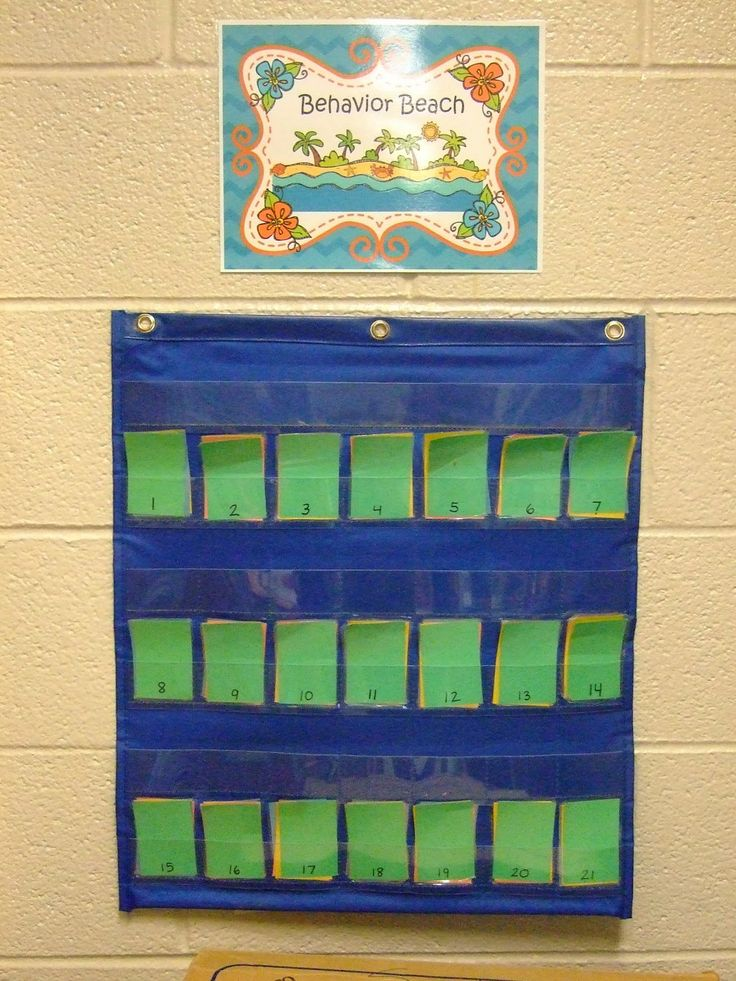Classroom Decor Templates : Best images about ocean themed classroom ideas on