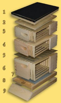 The parts of a Bee Hive: Brushy Mountain Bee Farm - Getting Started in Beekeeping