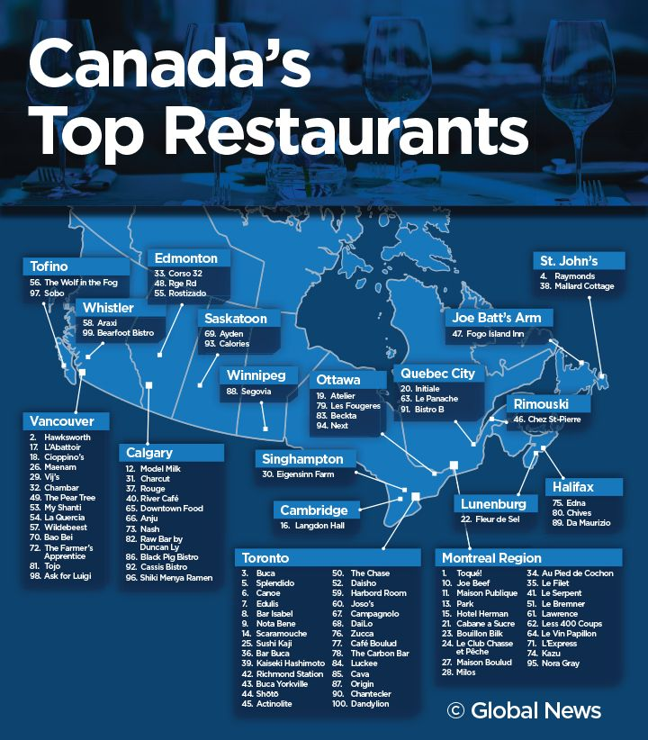See which restaurants are among Canada's 100 best and if your favourite made the cut!