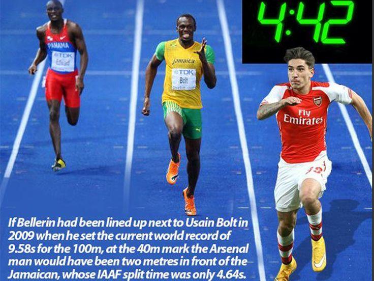 http://ift.tt/2vxOpgG that footballer Hector Bellerin ran a 40m sprint trial faster than the first 40m of Usain Bolt's world record sprint.