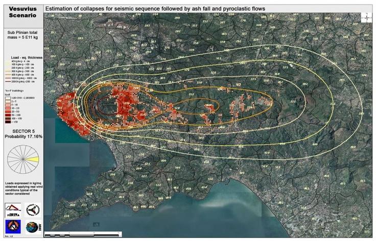 Volcanic crisis management