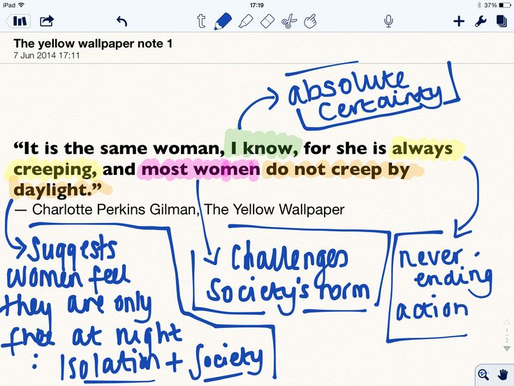 the yellow character analysis essay character analysis images about the yellow theater the yellow quote understood the yellow character analysis essay
