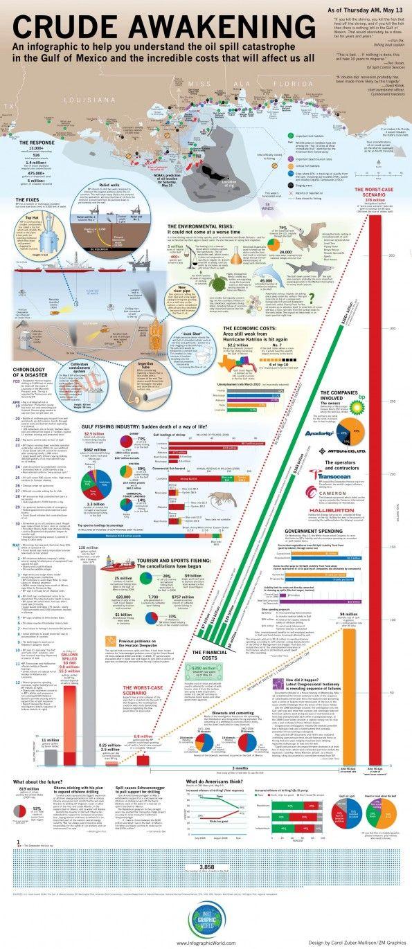 Crude Awakening, huge but not overwhelming. Great feature infographics