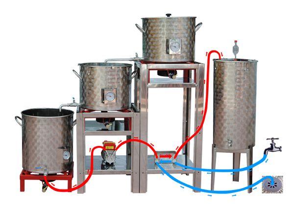 Bierherstellung Anlagen : Bierherstellung Anlage Easy 50 | Polsinelli Enologia