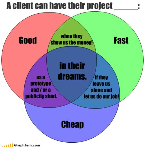 How To Set Project Expectations For Clients : Funny