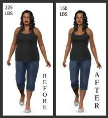 Fast weight gain and loss