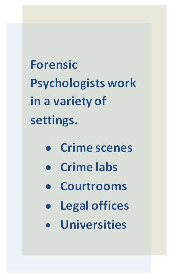 Forensic Psychology art colleges australia