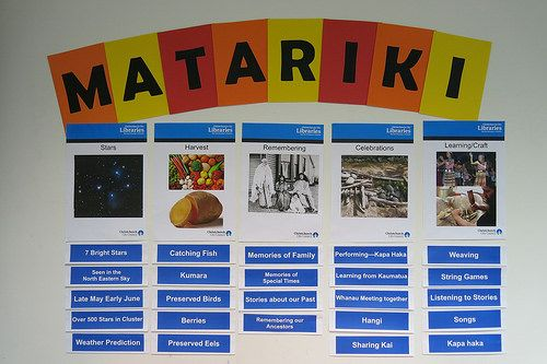 Christchurch City Libraries Matariki for Kids resource page