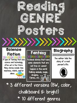 Reading Genre Posters. Keep them up in your room all year long to remind students of the different types of genres.