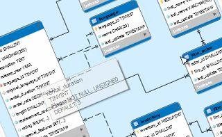 Język SQL - tworzenie diagramów