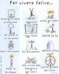 Per vivere felice, informal tu commands in Italian, collected by Via Optimae, www.viaoptimae.com