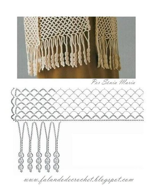 """Chain loopy edging with 3 vertical puffies on the ends of the loops  """"FALANDO DE CROCHET"""": FRANJA DE CROCHÉ PINGENTES PUFFS"""