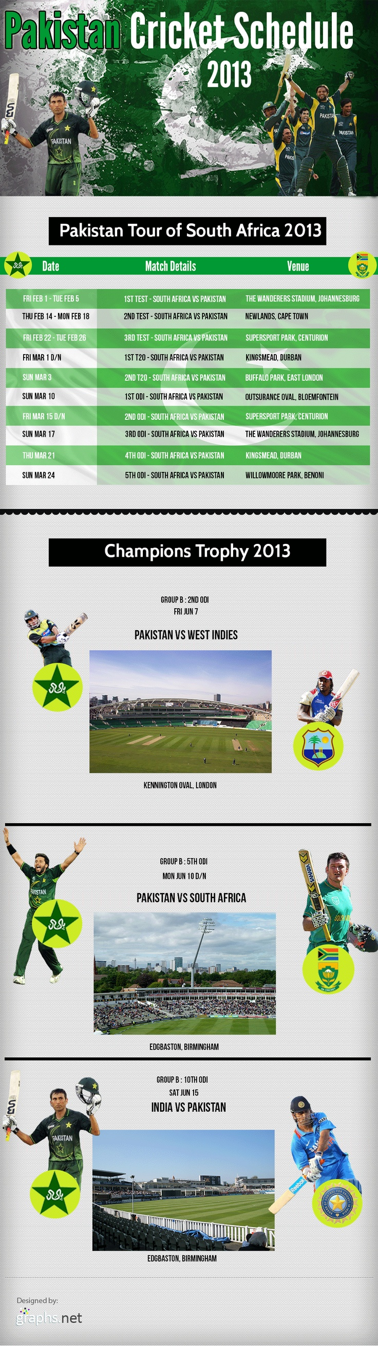 Pakistan Cricket Schedule for the year 2013 #Pakistan #Cricket #Schedule #year #2013 #Sports #Infographics