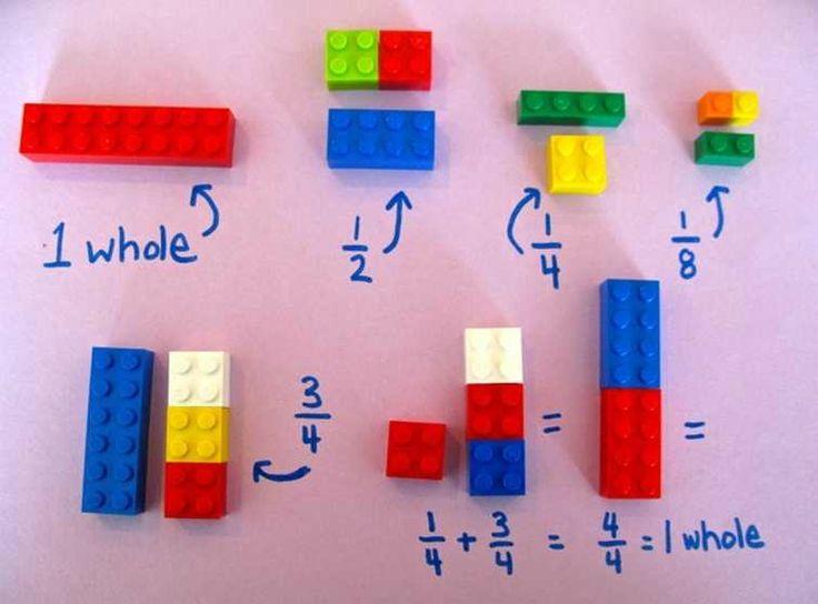 So spielend leicht ist Mathe lernen - Eltern Magazin