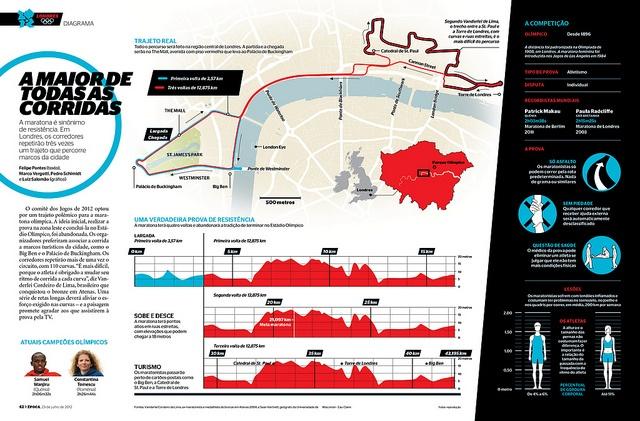 Olimpíadas Londres 2012 - Maratona by Marco Vergotti, via Flickr