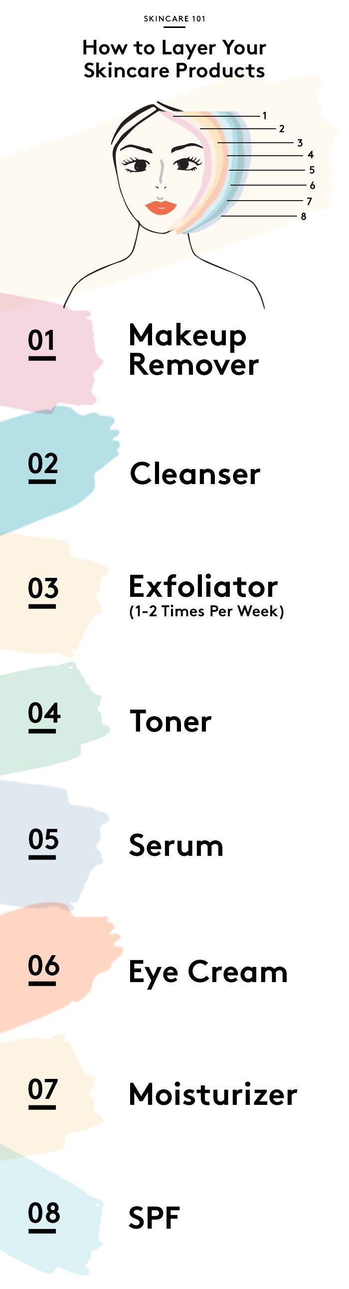 Learn how to use the products in your skincare routine in the right order. https://www.birchbox.com/magazine/article/skincare-routine-step-by-step