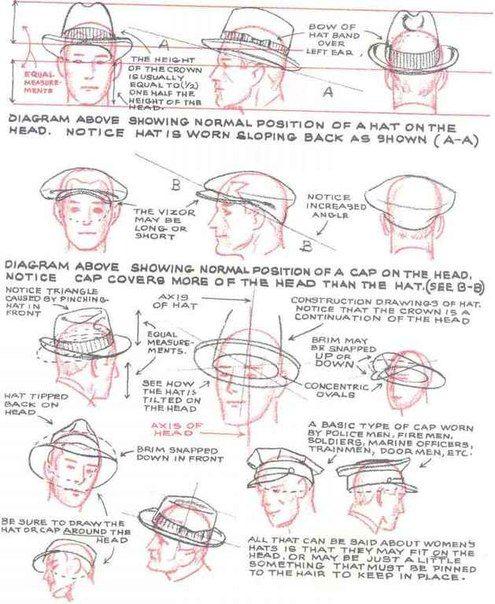58 besten Hats Bilder auf Pinterest | Kopfbedeckungen, Hutmuster ...