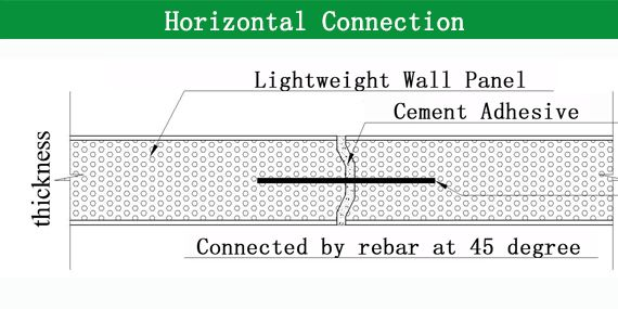 Lightweight Aggregate Concrete Sandwich Panel Installation Node Dengan Gambar
