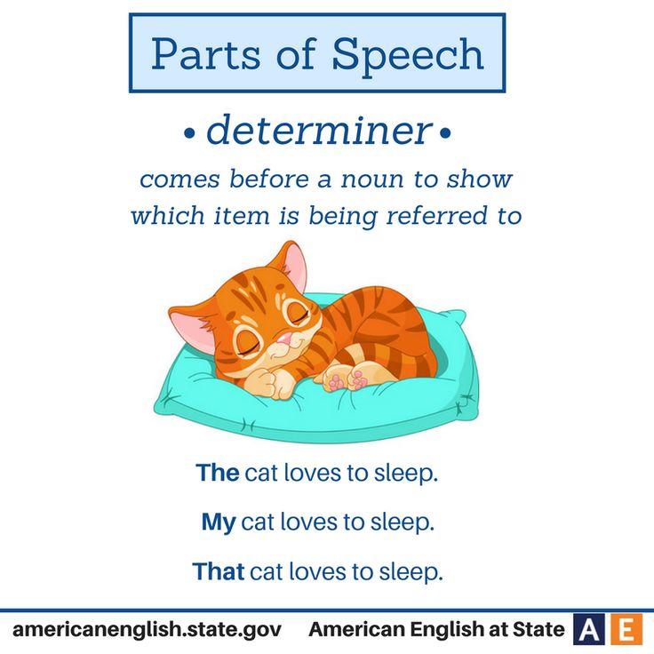 Lyric corre lyrics in english : 107 best English images on Pinterest | English grammar, English ...