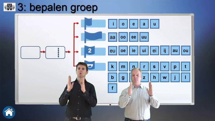 Spellingles voor Staal categorie 10, het klankgroepenwoord. Table of Contents: 00:00 - Introduction 00:15 - Introductie 01:45 - Stap 1: Verdelen in klankgroe...