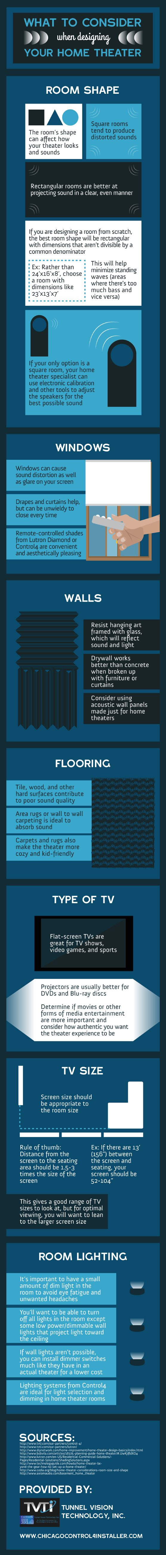 what to consider when designing your home theater hometheater home infographic - Home Theater Room Design