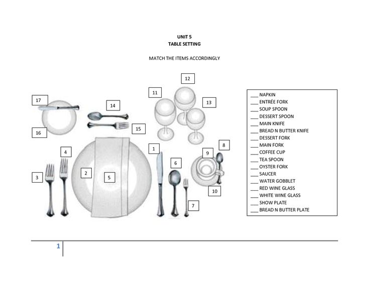table placement template