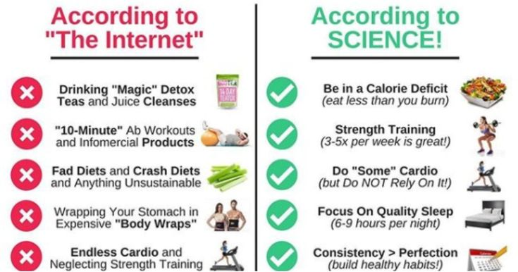 how to make a calorie deficit