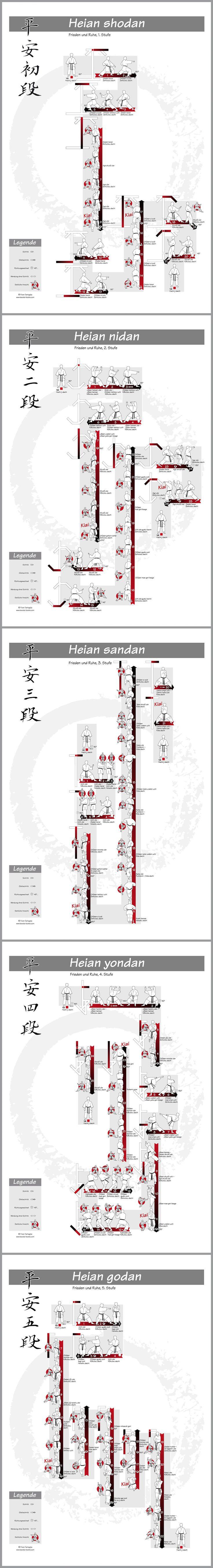 Poster Basis-Kata Shotokan: Heian shodan, Heian nidan, Heian sandan, Heian…