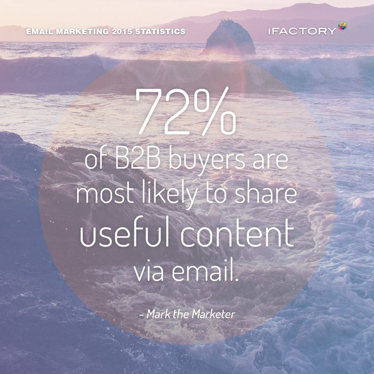 72% of B2B buyers are most likely to share useful content via email. #emailmarketing #digitalmarketing #ifactory #digital #edm #marketing #statistics  #email #emails