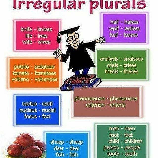 Here's the list of irregular plural nouns for those of you who are in doubt 😉  #instalernencom #irregularnouns #plural #nouns #irregularplurals #infographic