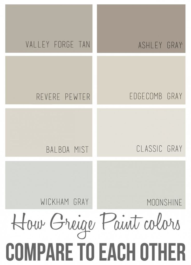 behr wheat bread vs revere pewter google search in 2019 on behr paint comparison chart id=94550