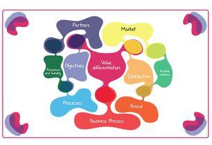 Business life Modelo de negocio | Licencia creative commons