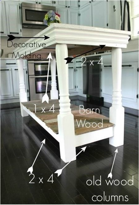 DIY kitchen island. Or with a couple modifications, you could have a coffee table, sofa table, you make it!