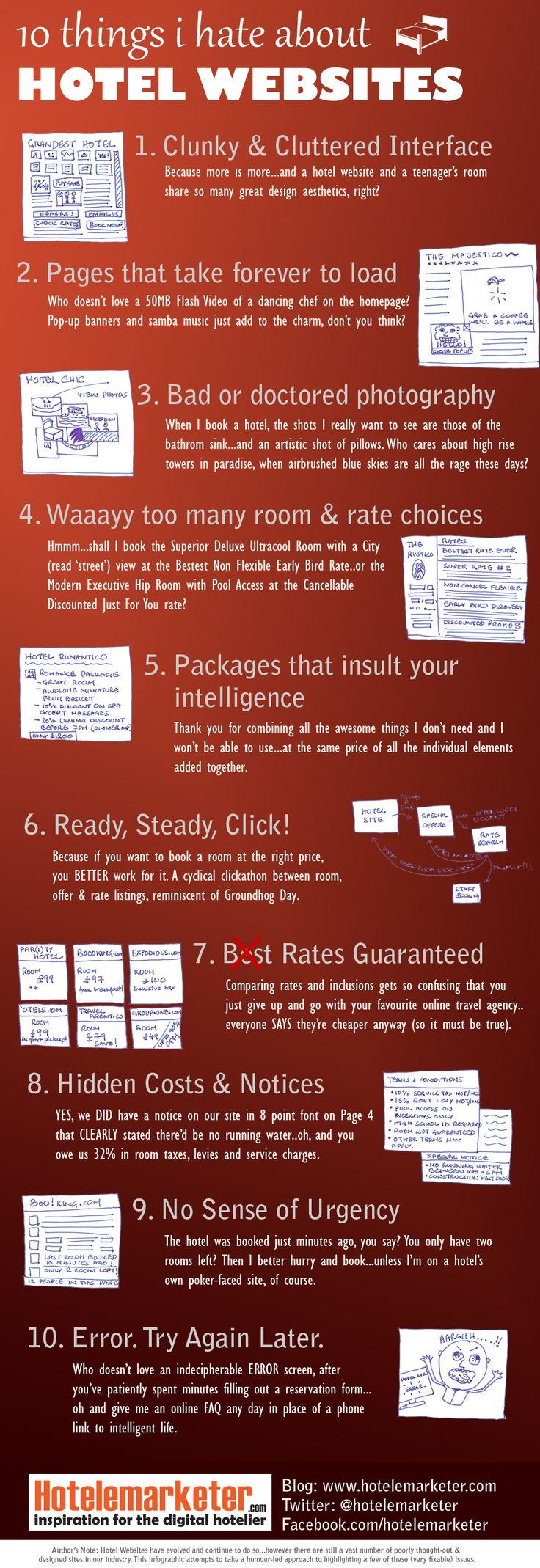10 Things I Hate About Hotel Websites - Infographic