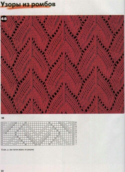 lace knit stitch and chart