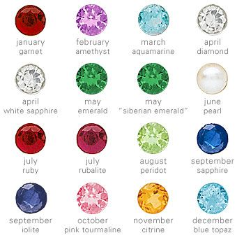 birthstone colors - Google Search