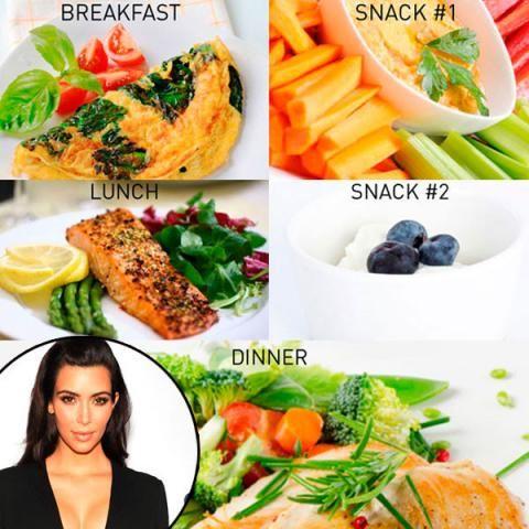 De cuerpo a cuerpazo: las claves de la nueva dieta de Kim Kardashian   Trendy Shots