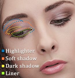 Makeup tip for hooded eyes