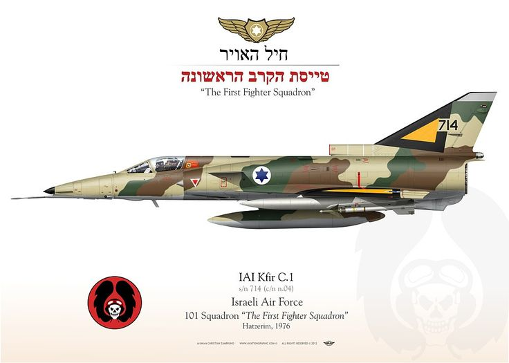 """ISRAEL AIR FORCE . חיל-האוויר 101 Squadron """"The First Fighter Squadron""""Hatzerim, 1976"""