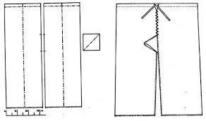 Výsledek obrázku pro strih kroje
